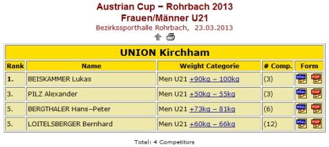Int. Turnier Rohrbach U12-U16 / U21
